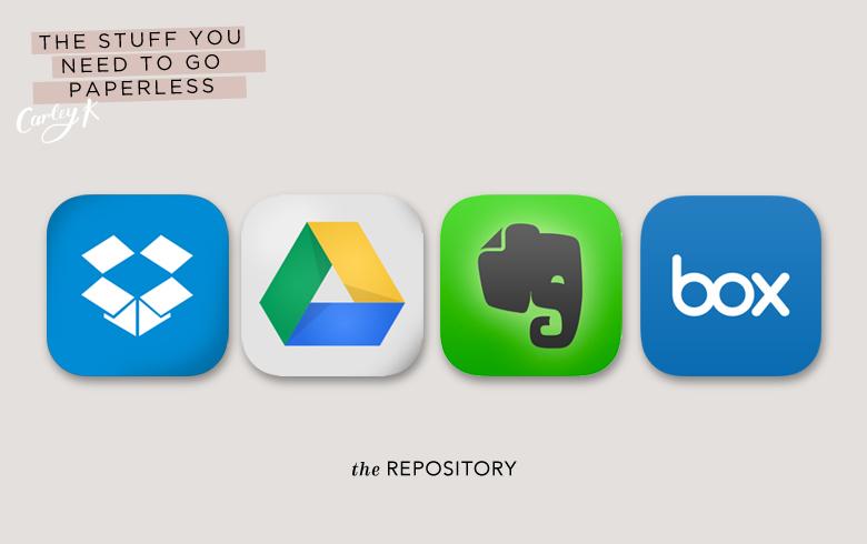 Paperless: Repository