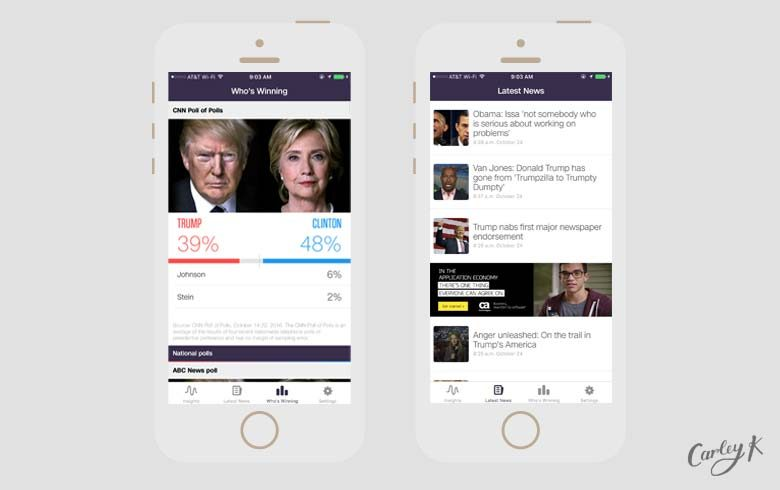 election apps: CNN Politics