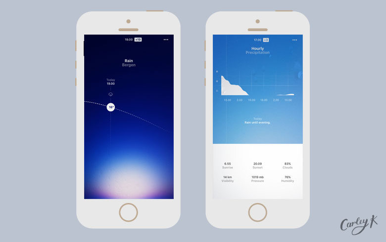 sun-app