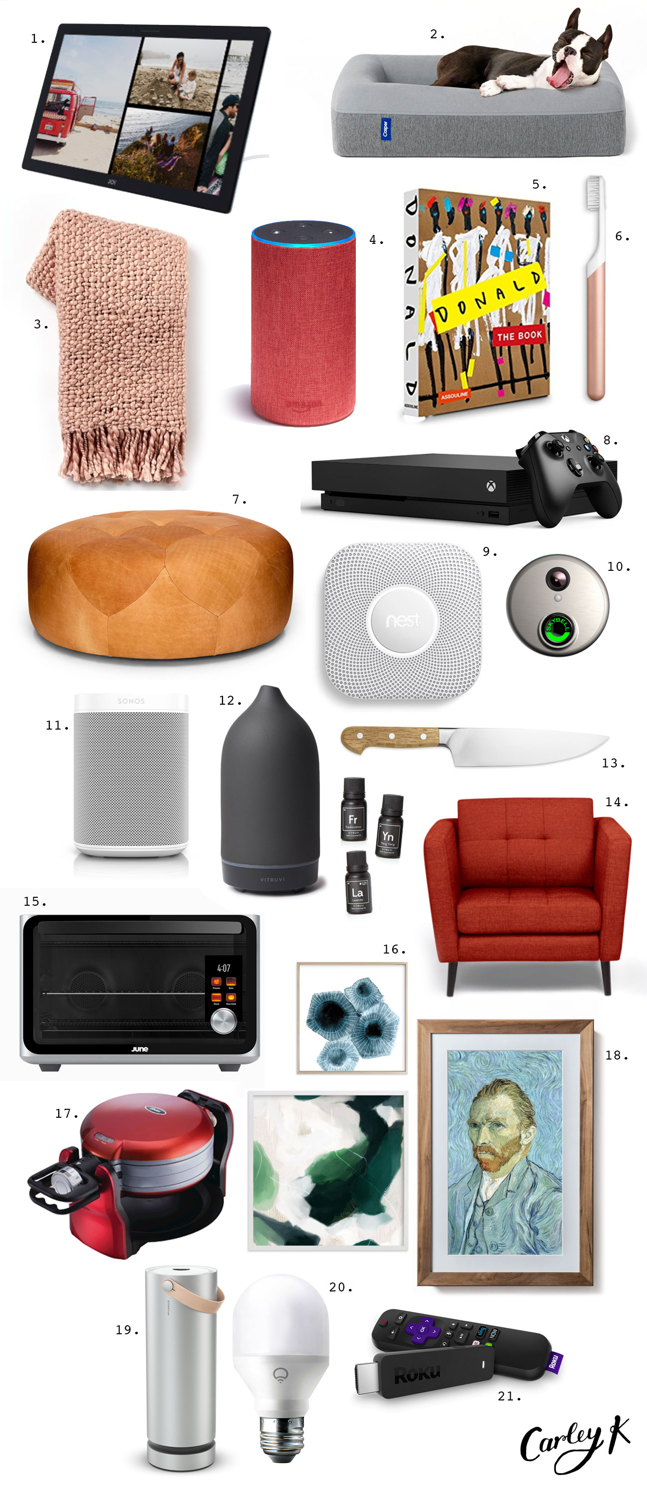 Gift Guide: Best gifts for Home