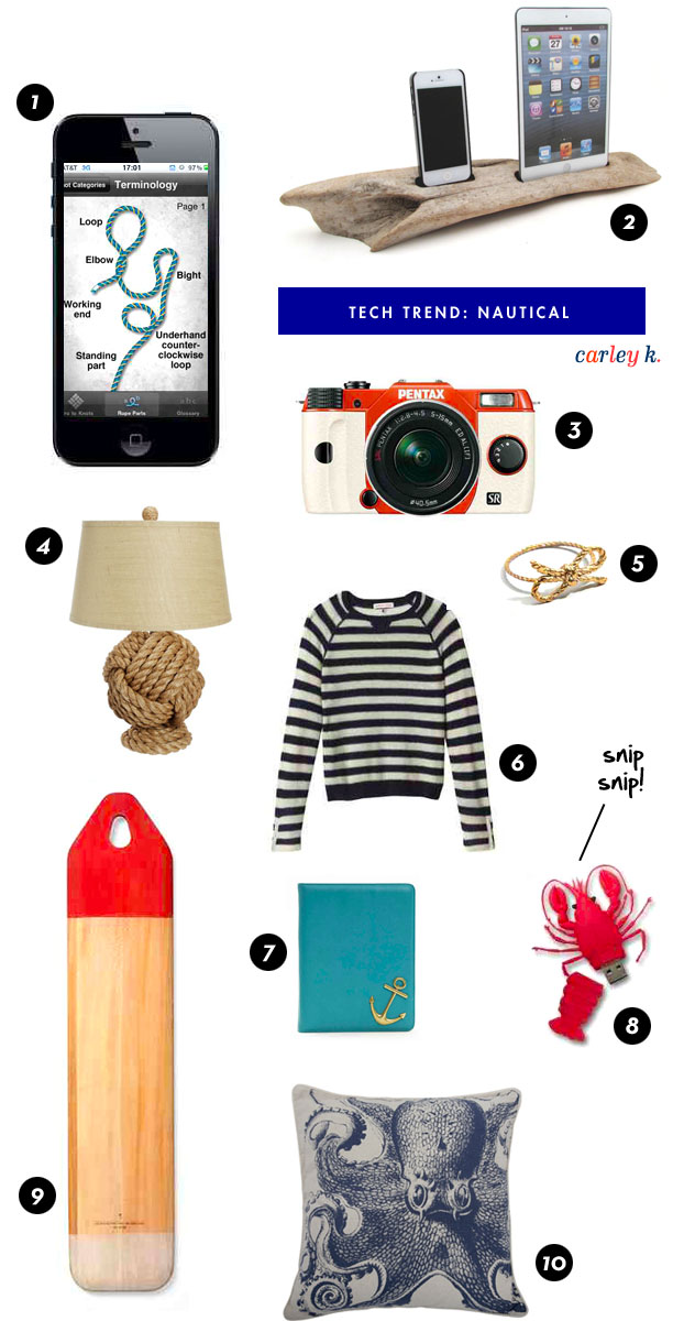 Tech Trend— Nautical CarleyK.com