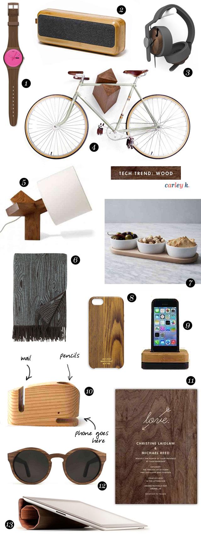 Tech Trend: Wood