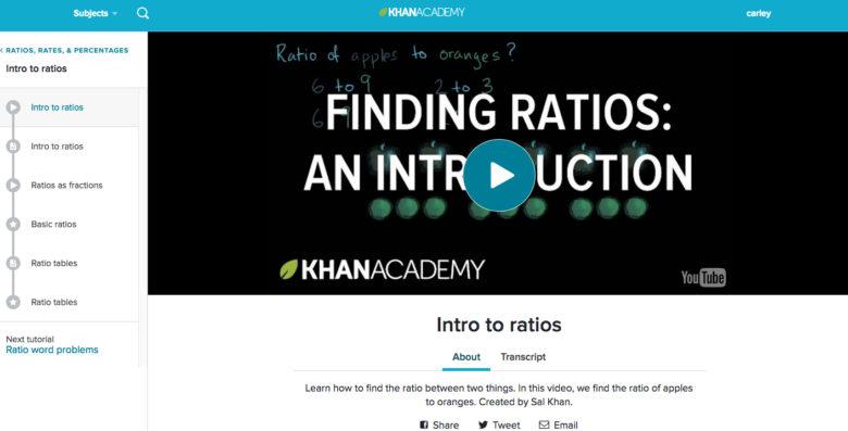 khan academy: online classes