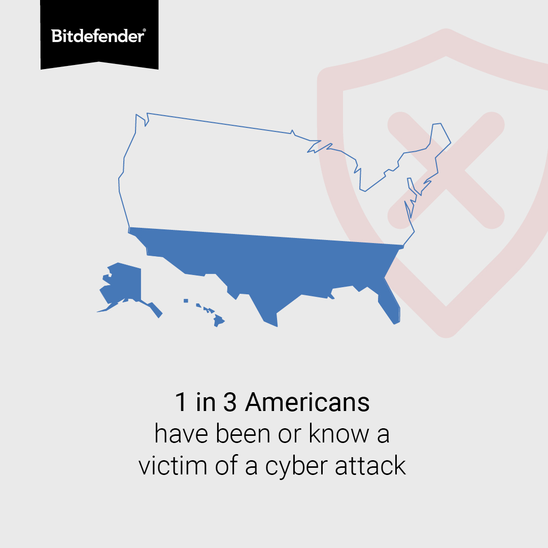 cyber security for your home: Bitdefender BOX